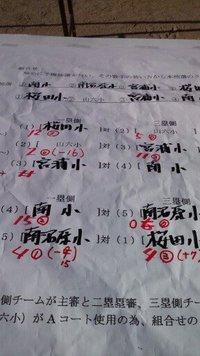 2012夏~秋 長男 スポ