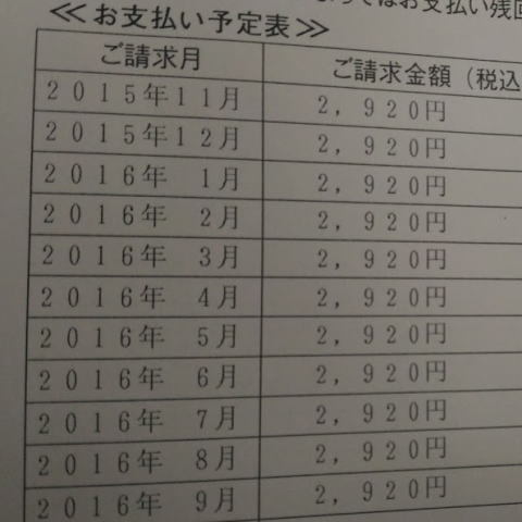 残債の支払い予定表(Softbank)