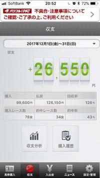 【17年12月の結果報告】◎は勝31%連44%複63%