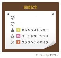 【函館記念最終予想】適性が問われる函館の芝