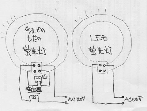 照明 LED化