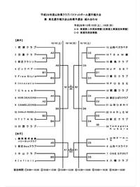 クラブ選手権山形予選