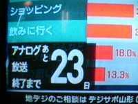 アナログ放送終了まで~日