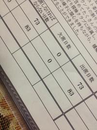 カッパよ…☆