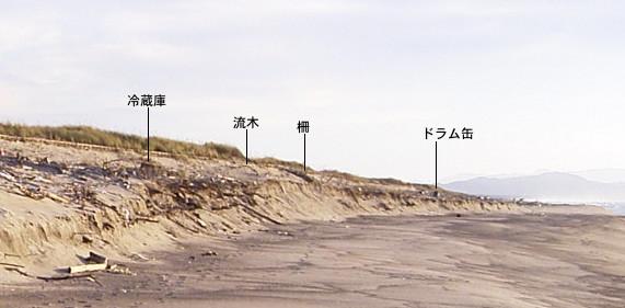 砂丘の浸食