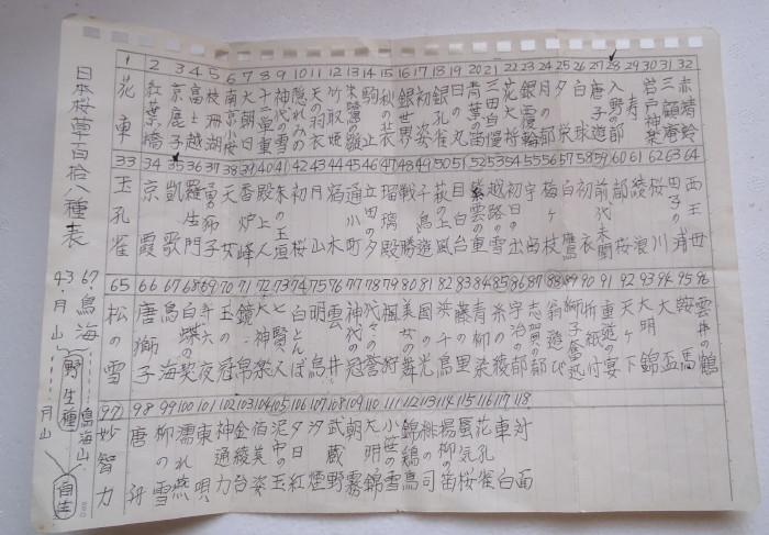 故斎藤教頭先生の苗