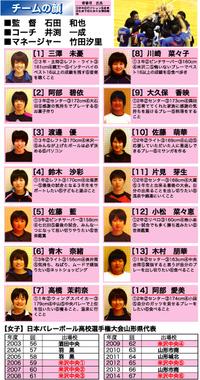 米沢中央高校女子バレーボール部選手紹介