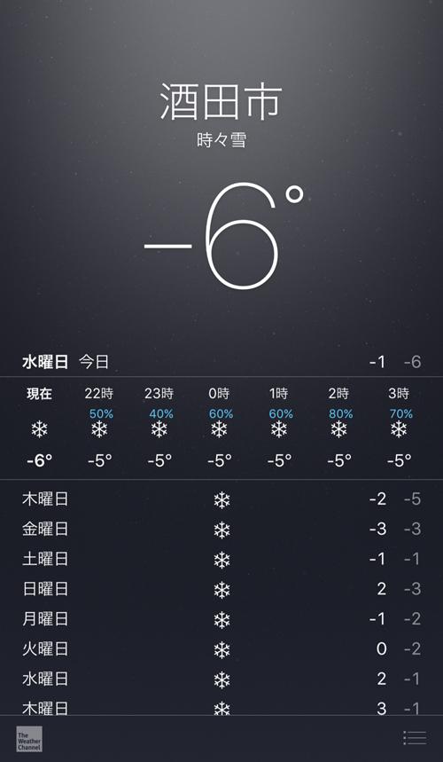 R この冬『貼るカイロ生活』実施中!の巻
