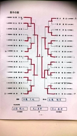 平成28年(第19回)山形県柔道選手権大会結果報告