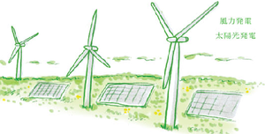 庄内地域の方、注目☆自然エネルギーで地域にお金が回る!?